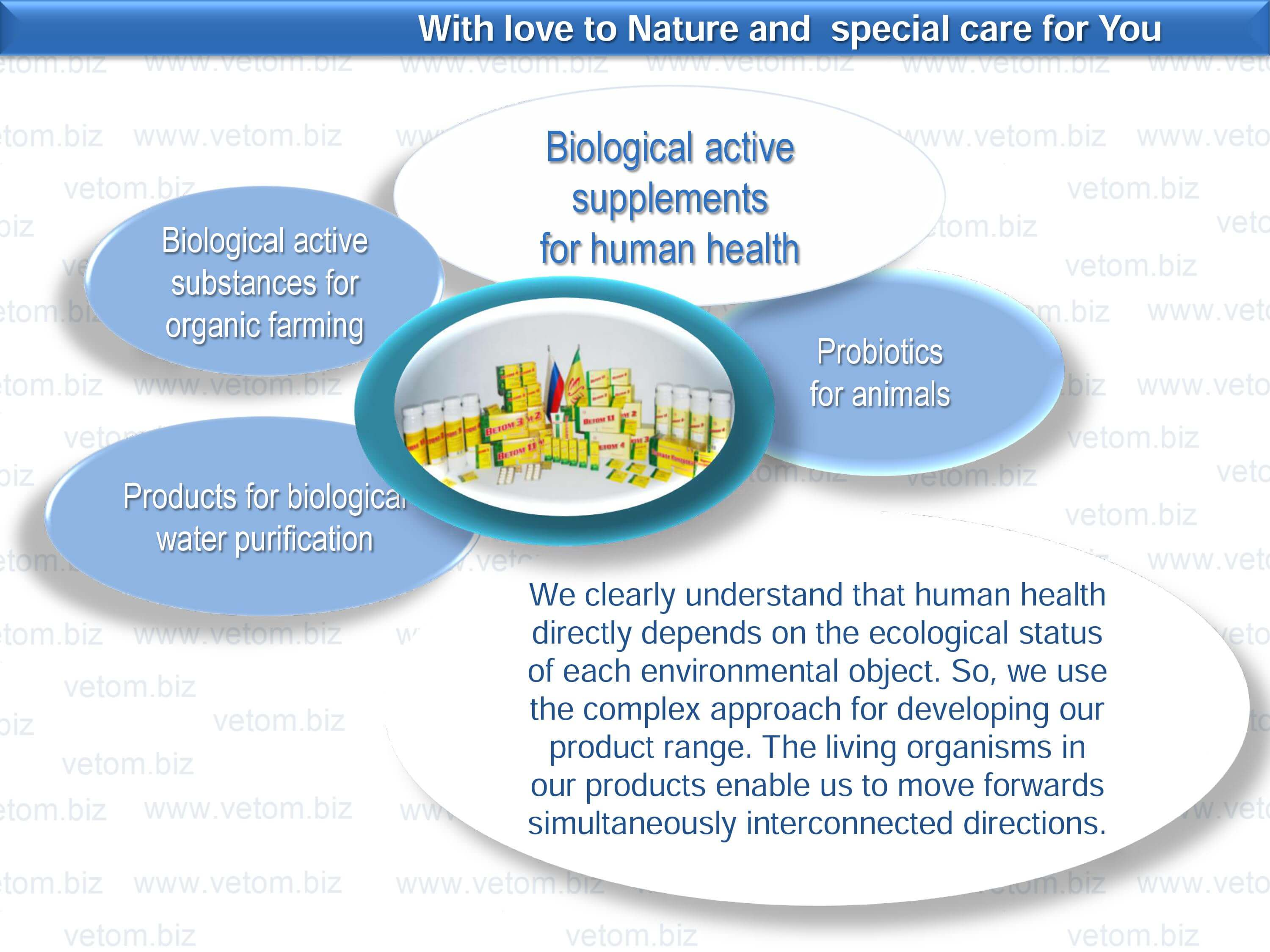 Biological active supplements for human health