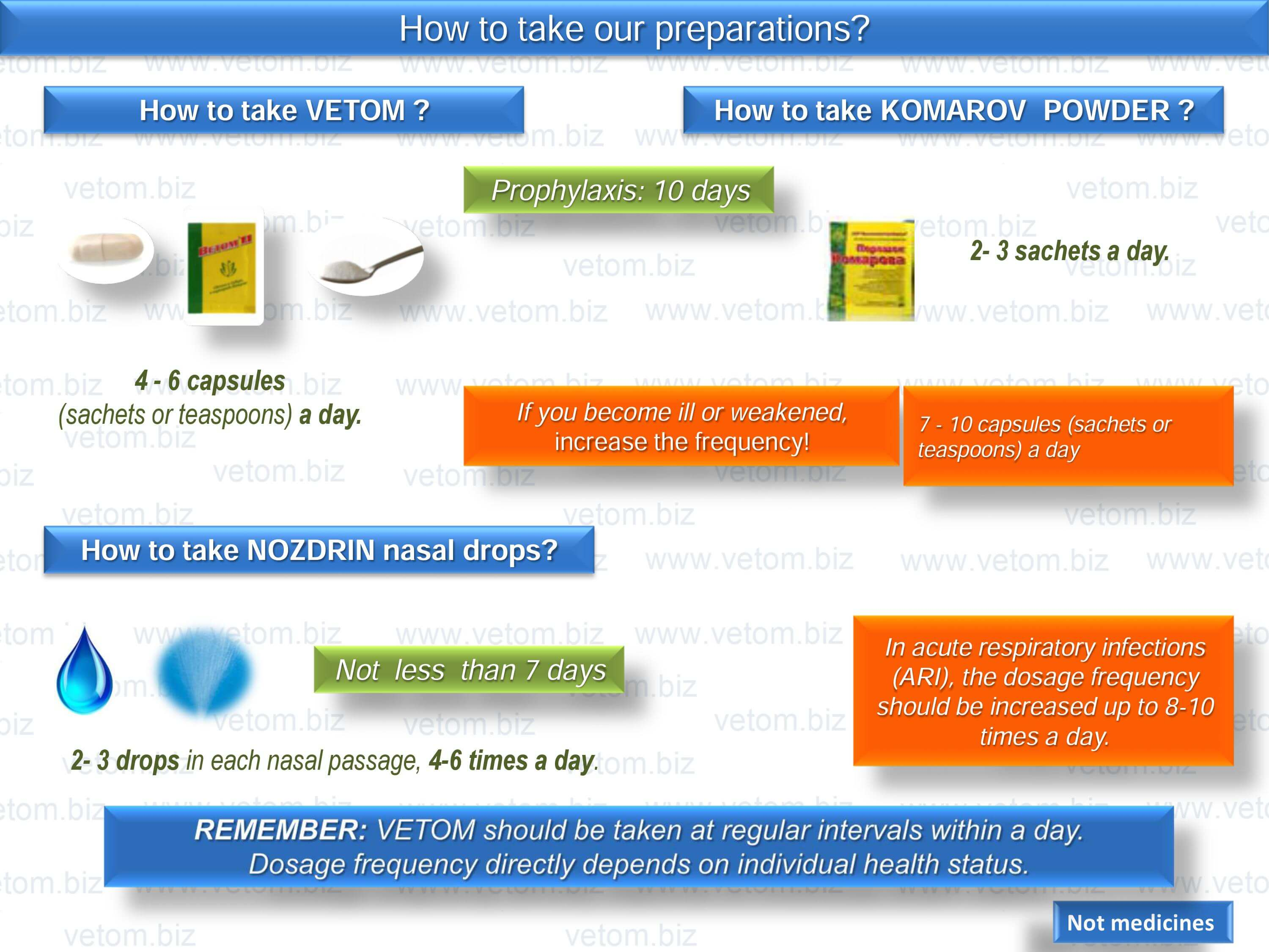 How to take Vetom? How to take Komarov powder? How to take Nozdrin nasal drops?